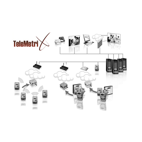eclipse telemetrix gateway - Telemetrix AMI Head-End
