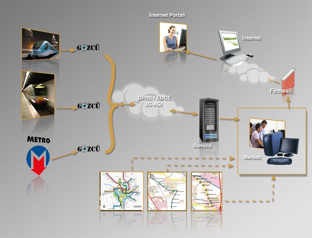 metro copy - Metro/Tram Monitoring
